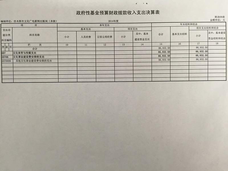 政府性基金预算表2_副本.jpg